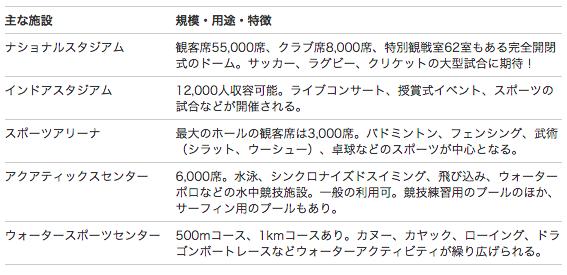 スクリーンショット 2015-07-01 18.10.31