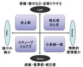 286_Nishino-san-column-photo_web