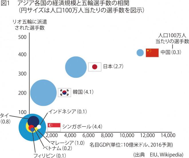 310web_Graph