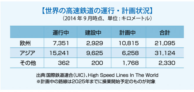 312web_shinkenbunroku_chart1