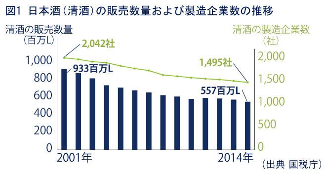 313web_shinsoukaimei_chart1