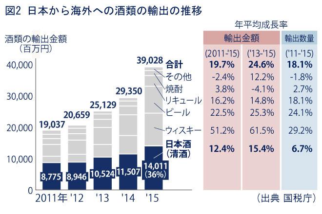 313web_shinsoukaimei_chart2