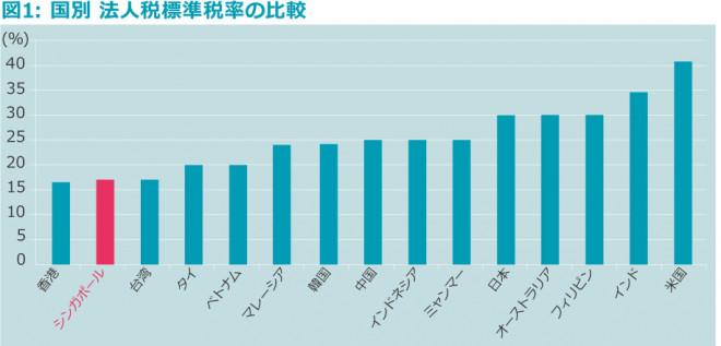 316web_tax_chart1
