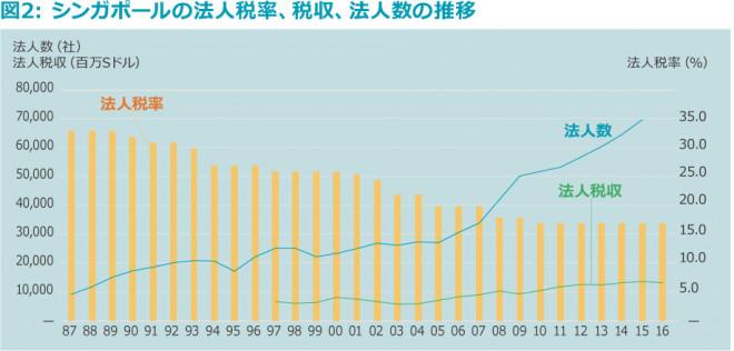 316web_tax_chart2