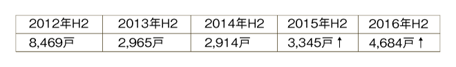 320web_PacificNet_chart2