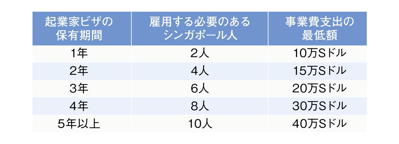 321web_Figure