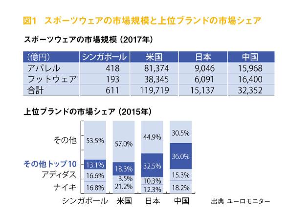 321web_Sinso-Kaimei_Figure