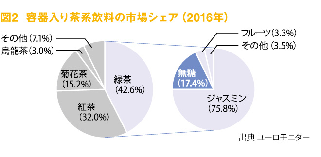 322web_Shinsokaimei_Figure2