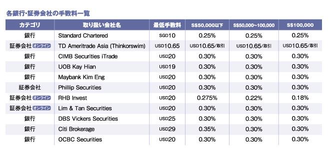 323web_Investment_figure1