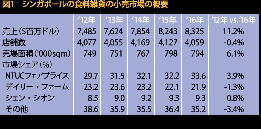Sinso-Kaimei_Figure1-r1