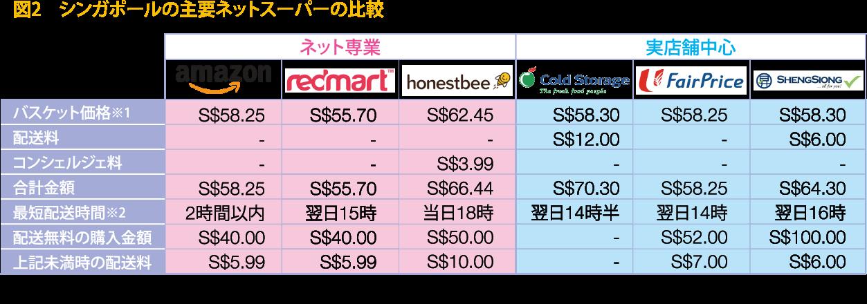 Sinso-Kaimei_Figure2-r1
