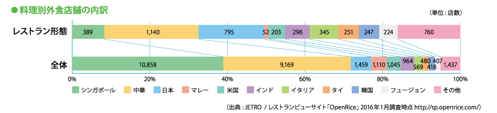 web325_Figure2